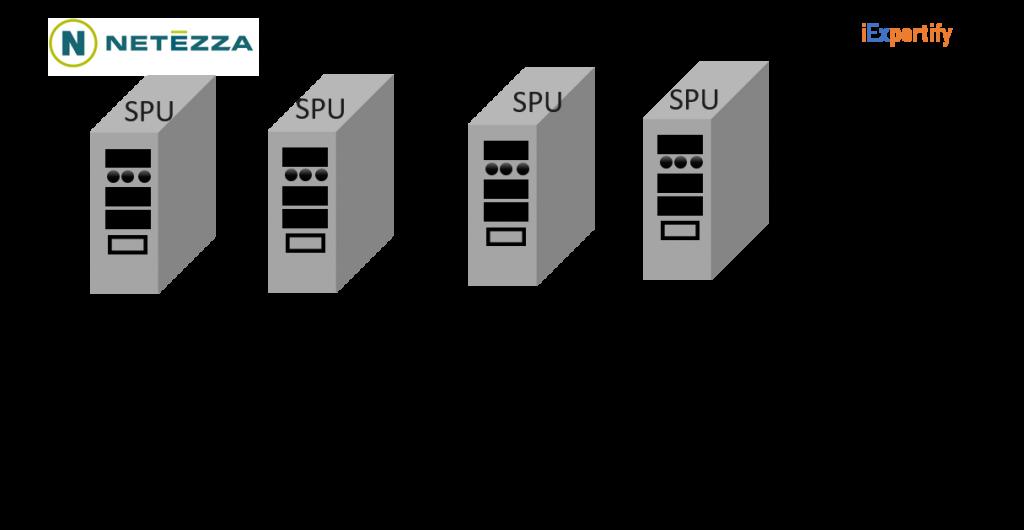 Distribution Key